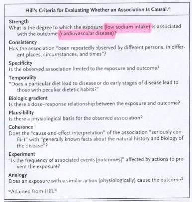hill-criteria