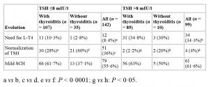 subklinische-hypothyreose-1